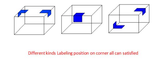 Automatisk-karton-boks-hjørne-mærkning-maskindetaljer